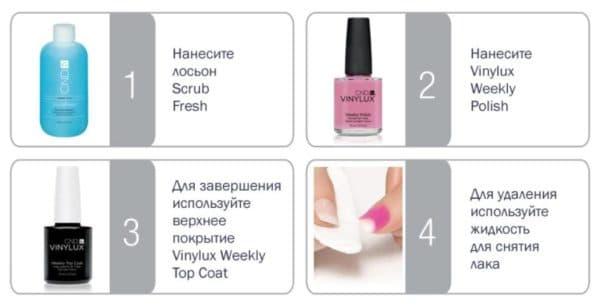 Как наносить лак для ногтей Винилюкс