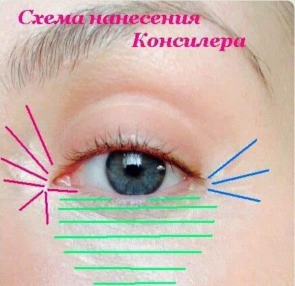 Как наносить консилер на лицо