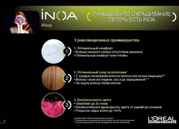 Преимущества краски для волос Иноа