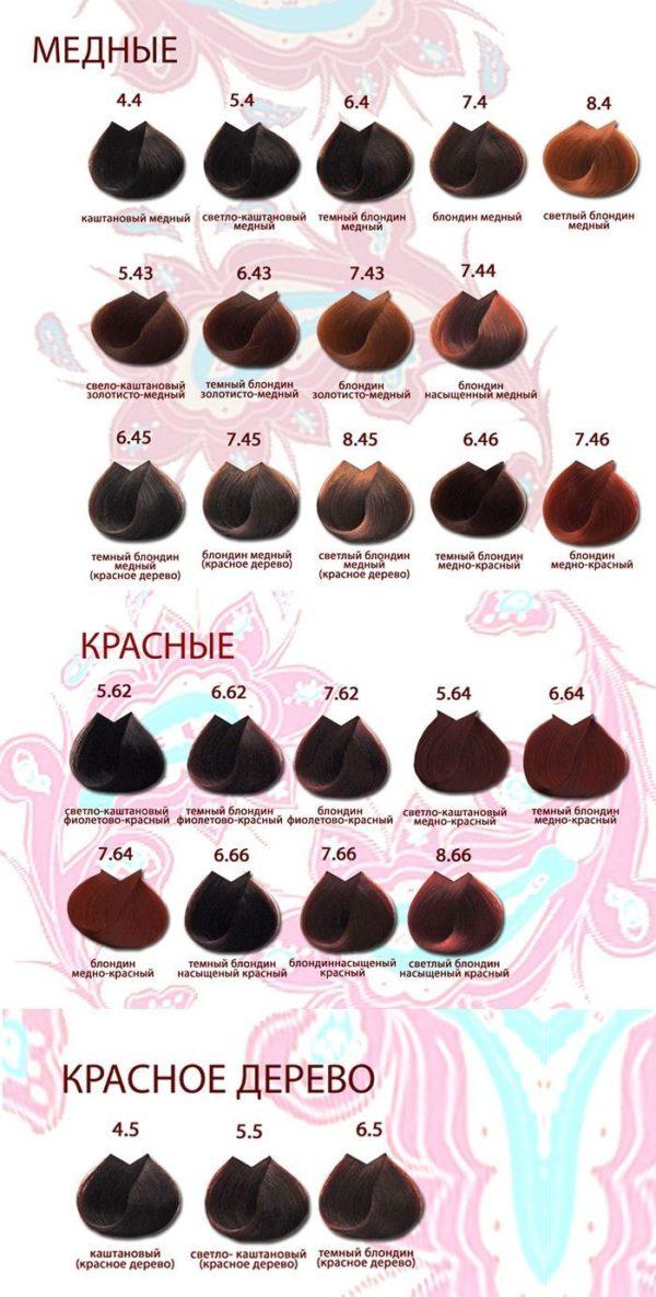 Рыжие волосы: оттенки и цвета палитры красок