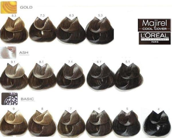 Палитра краски для волос Majirel Cool Cover