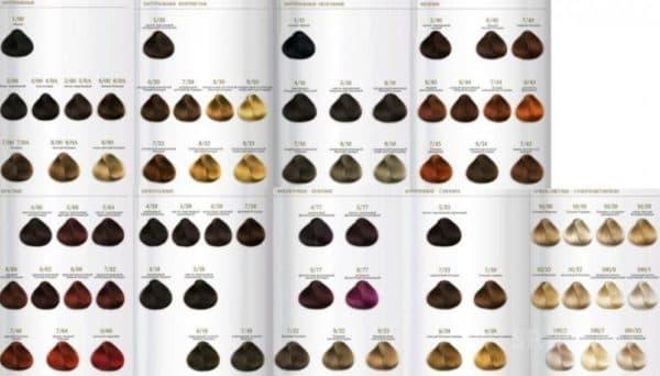 Палитра цветов краски для волос Брелил Prestige