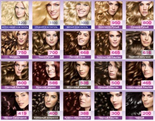 Палитра краски для волос Perfect Mousse