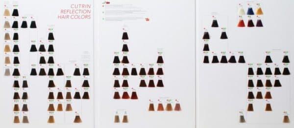 Палитра цветов краски для волос Cutrin Reflection Hair Colors
