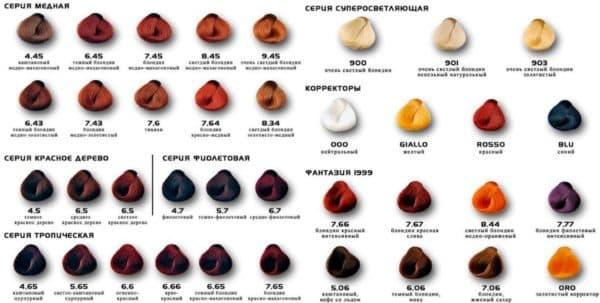 Полная палитра цветов краски для волос Селектив
