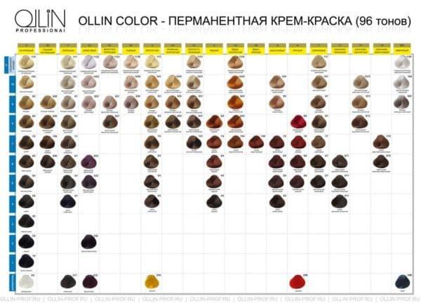 Палитра краски для волос Ollin соlor (фото)