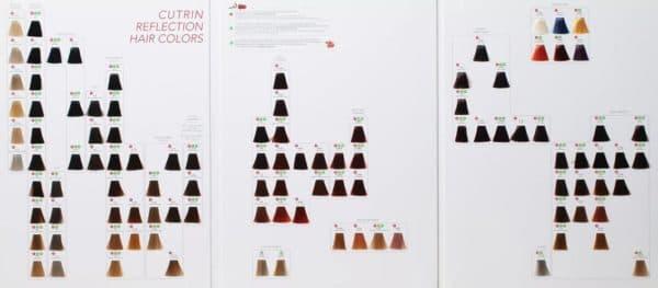 Палитра стойкой краски для волос CUTRIN SCC-Reflection