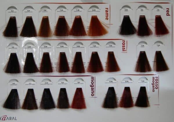 Палитра краски для волос Kaaral Baco Soft