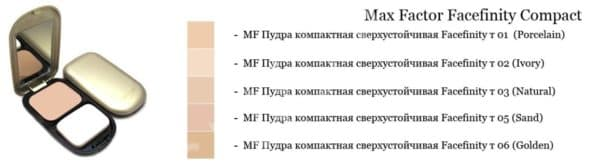 Палитра пудры Макс Фактор Фейсфинити