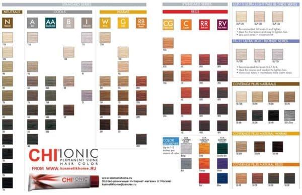 Палитра краски для волос CHI IONIC