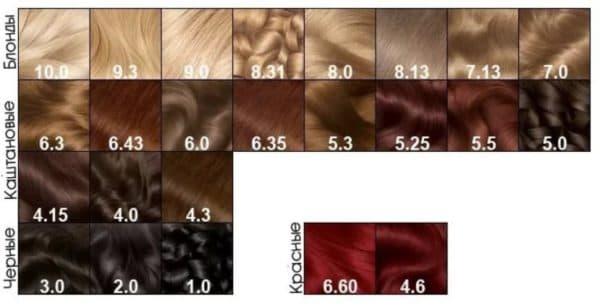 Olia Garnier лучшие оттенки для волос